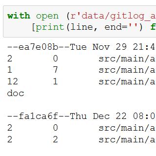Reading a Git log file output with Pandas – feststelltaste
