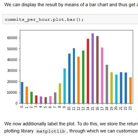 Mini-Tutorial Git Log Analysis with Python and Pandas