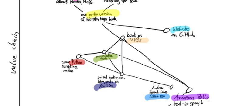 Wardley Maps – Audiobook